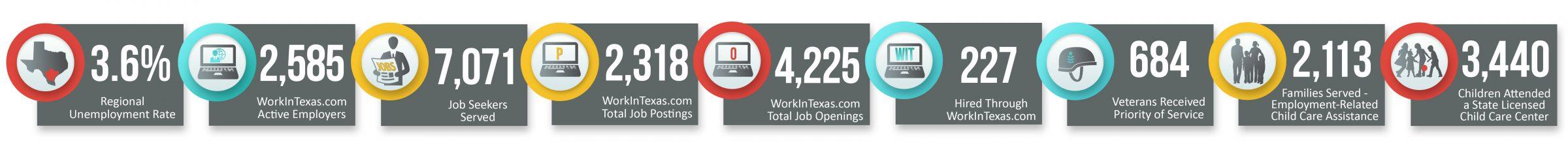 Workforce Snapshot June 2019