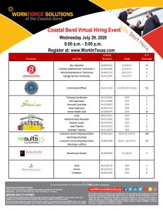 Coastal Bend Virtual Hiring Event - Wednesday July 29, 2020 from 8:00 AM - 5:00 PM, Register at www.Workintexas.com