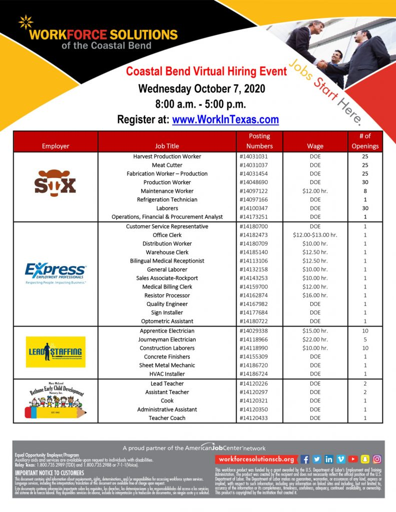 Join us at the Coastal bend Virtual Hiring Event on Wednesday, October 7, 2020 from 8:00 A.M. - 5:00 P.M. 16 Employers will be participating with many job opportunities. Register at www.workintexas.com